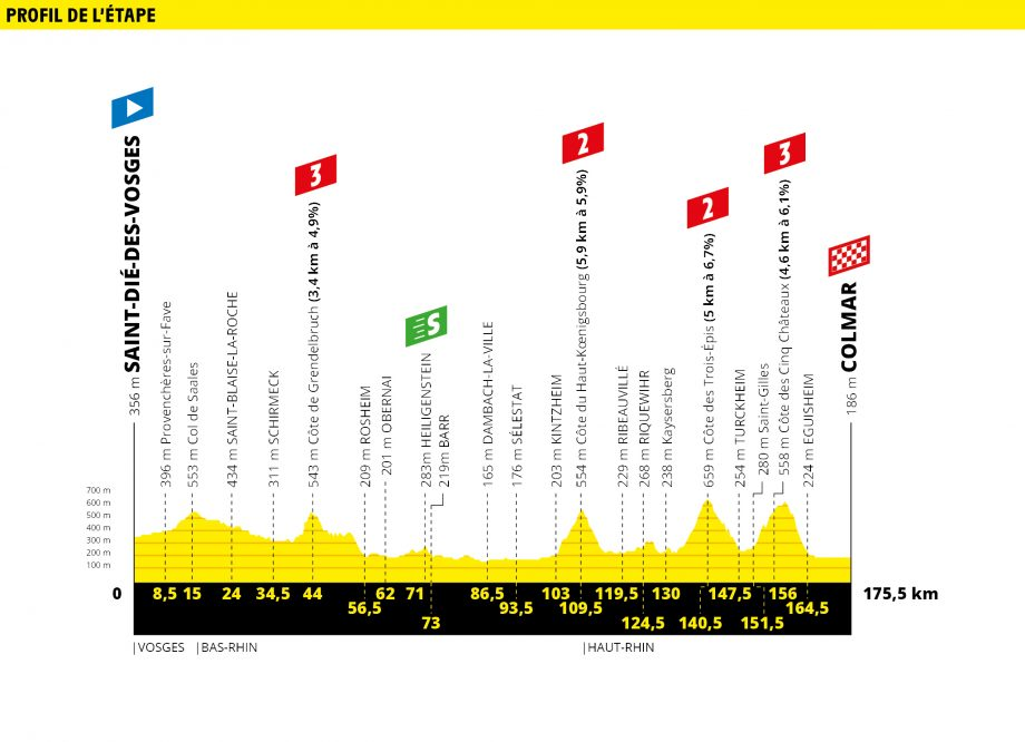 tour de france route map stage 5