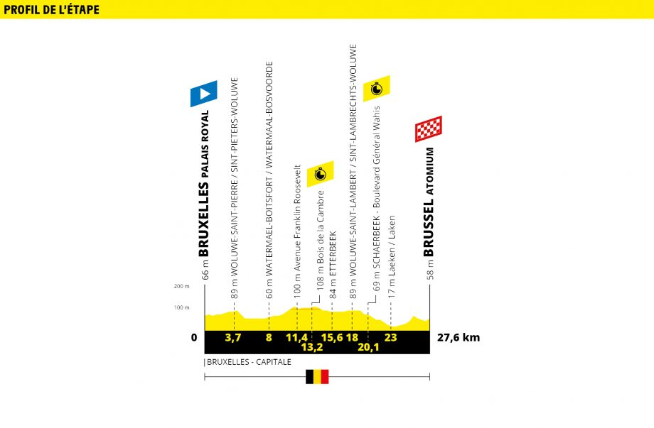 Tour de France stage 2 route map, 2019.