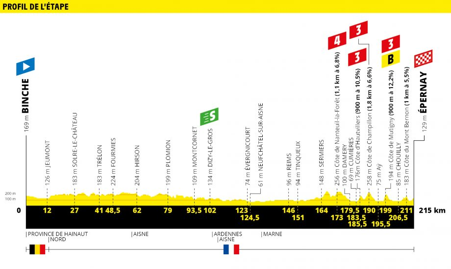 Tour de france route map stage 3