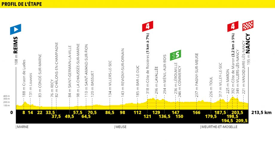 Tour de france route map stage 4