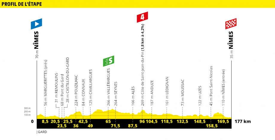 Tour de France route map stage 16