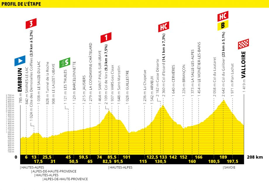 Tour de France route map stage 18