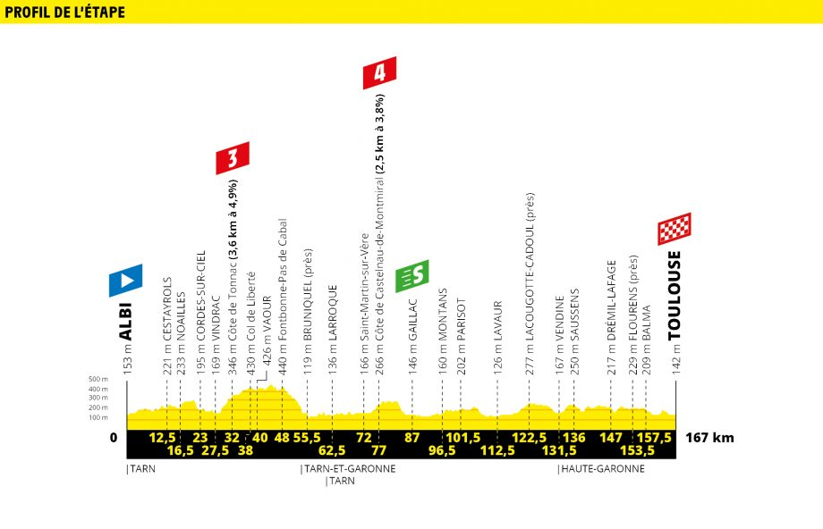 Tour de France route map stage 11
